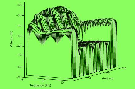 Struttura della Sound/Chair