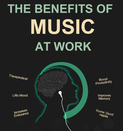 benefit of music essay Reflective essay: this style of essay is excellent for a music essay as it often depends on subjective feelings and opinions if a style of music, or a particular composer or musician inspires you, and this is what you choose to be the subject of your music essay, you can discuss the emotional influence, and feelings that the music provides.