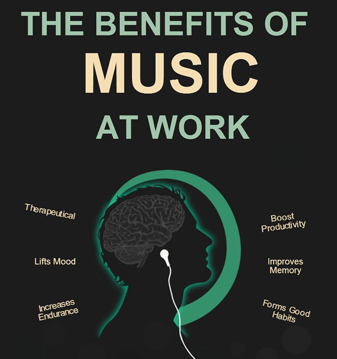 The Benefits of Listening to Music at Work