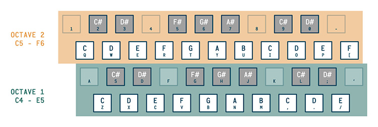 Kyle Stetz AudioKeys mapping keyboard guide 2